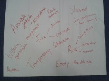 UWS: Openness brainstorm II (CC-BY 4.0 Beck Pitt)