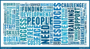 Tag cloud of participant responses in the Gathering Workshop